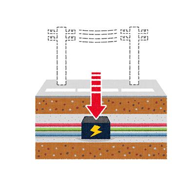 電線の地中化